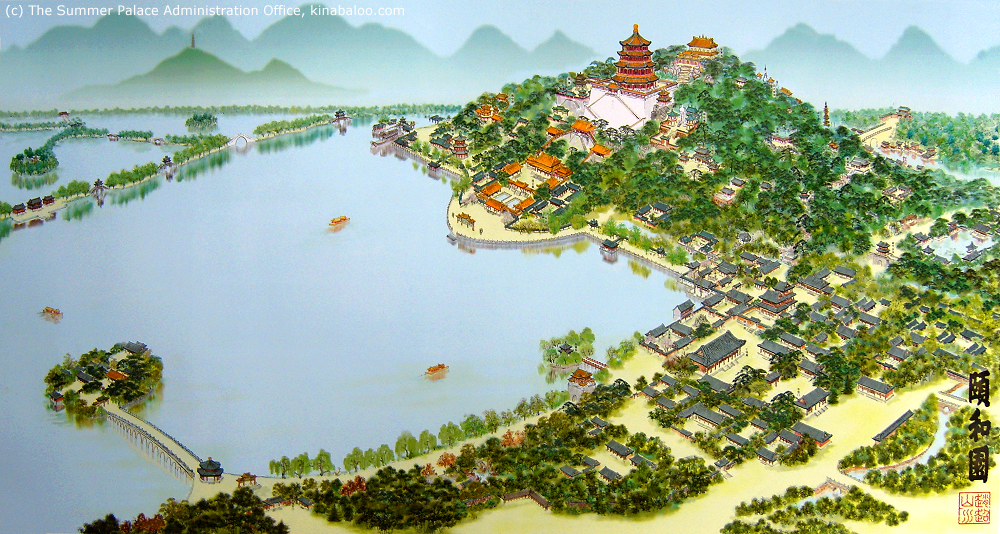 Summer Palace bird's-eye sketch map.